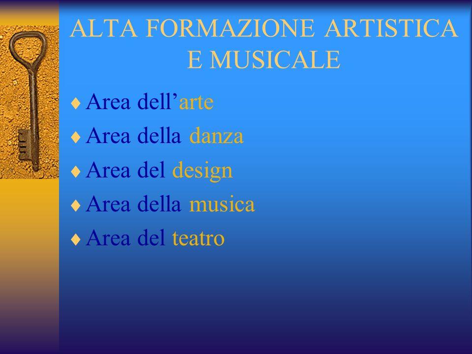 ALTA FORMAZIONE ARTISTICA E MUSICALE Area dellarte Area della danza Area del design Area della musica Area del teatro