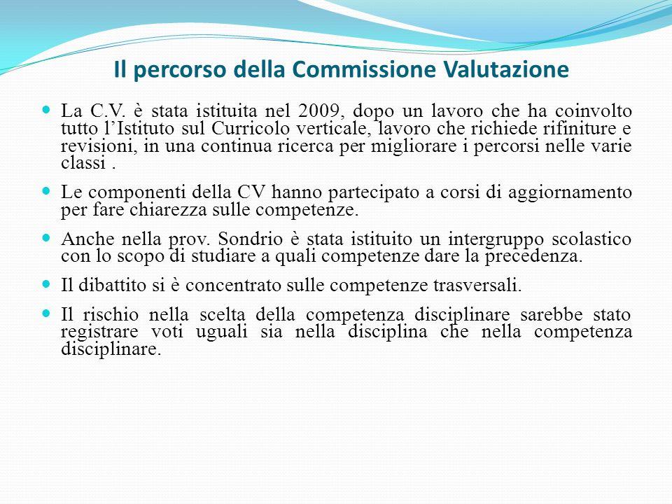 Il percorso della Commissione Valutazione La C.V. è stata istituita nel 2009, dopo un lavoro che ha coinvolto tutto lIstituto sul Curricolo verticale,
