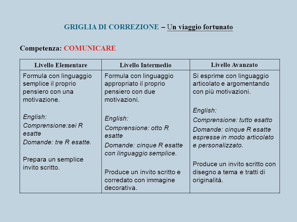 GRIGLIA DI CORREZIONE – Un viaggio fortunato Competenza: COMUNICARE Livello ElementareLivello IntermedioLivello Avanzato Formula con linguaggio sempli