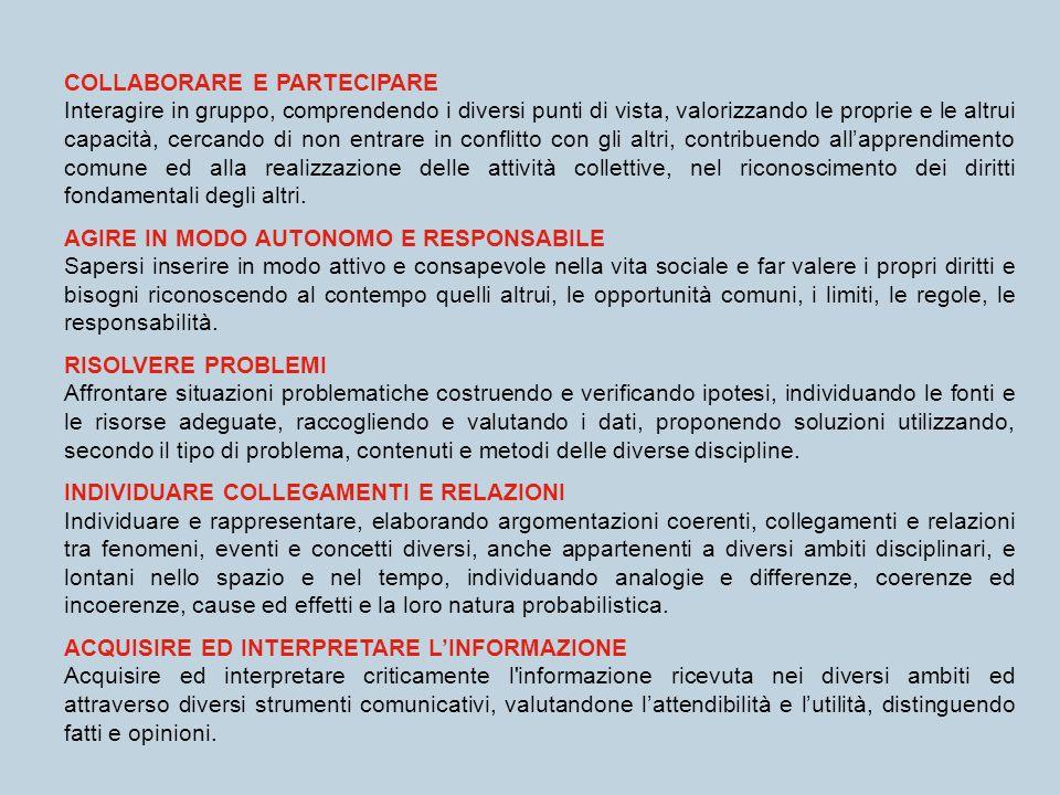 Competenze: ACQUISIRE INFORMAZIONI/COMUNICARE A GOVONE Il paese di Govone si trova a Sud-Ovest del Piemonte, in provincia di Cuneo.