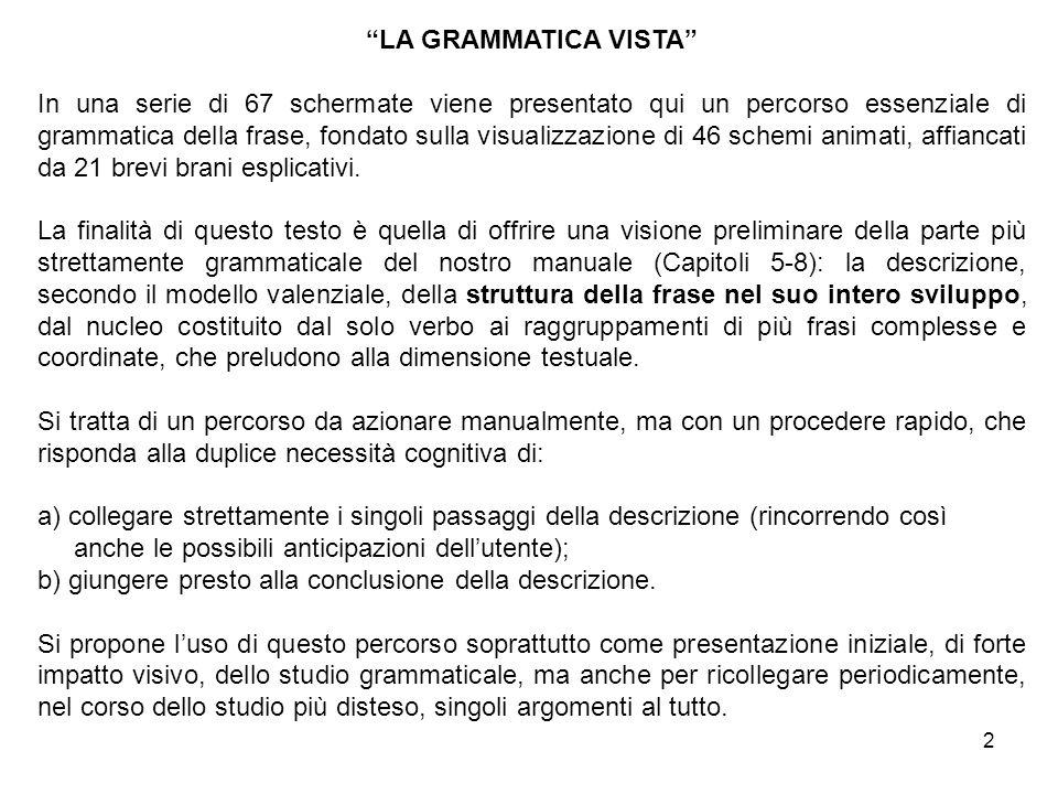 3 I PRINCIPI DELLA GRAMMATICA VALENZIALE: LA FRASE E IL SUO NUCLEO (1/3) La grammatica valenziale si fonda su due principi: 1.