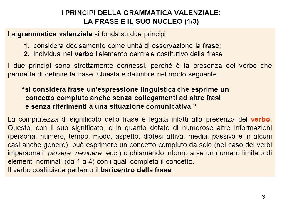 4 La proprietà del verbo di aggregare a sé elementi per esprimere un concetto compiuto si chiama valenza.
