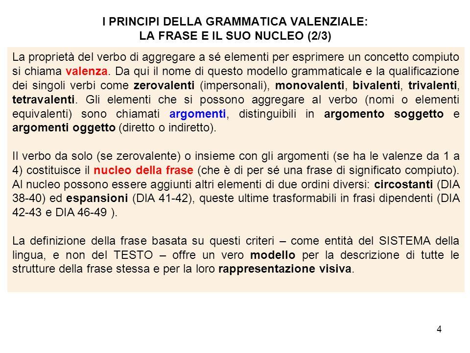 5 La grandissima maggioranza dei verbi (oltre 9.000 nella lingua italiana) esprime (predica) un significato specifico (ad es.