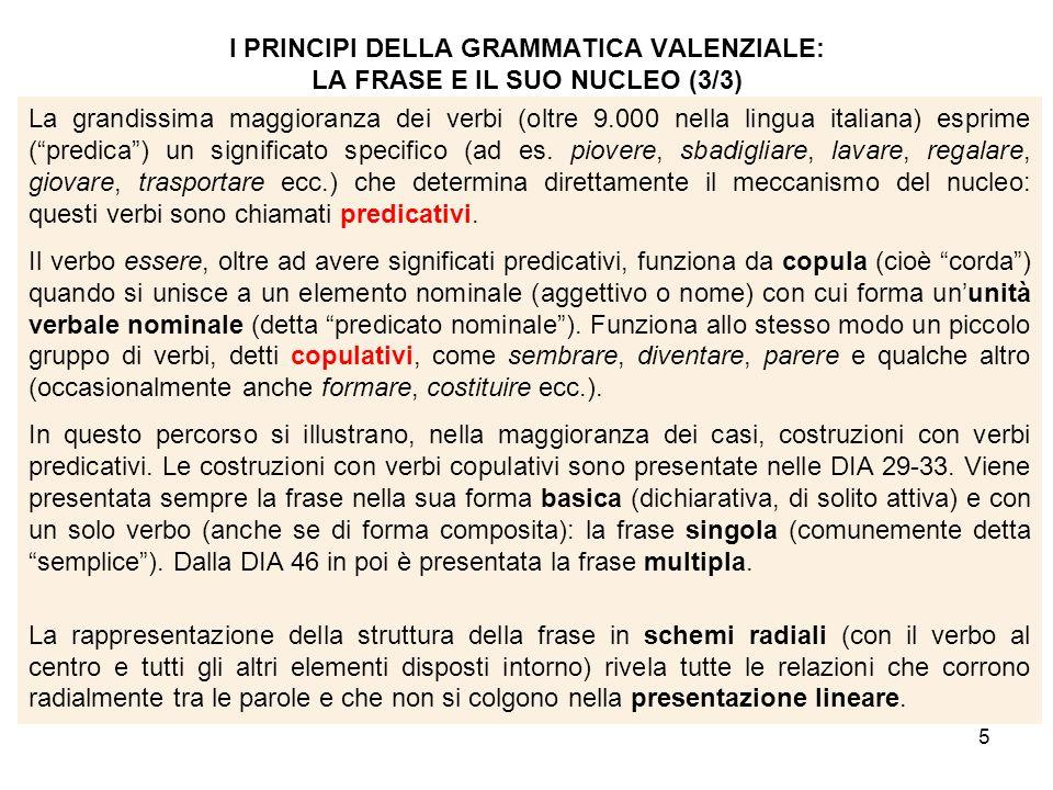 LA FRASE SINGOLA (DIA 7-43) 6 Si definisce frase singola la frase fondata su un solo nucleo (un verbo centrale con i suoi argomenti), al quale si aggreghino poi eventuali circostanti ed espansioni.