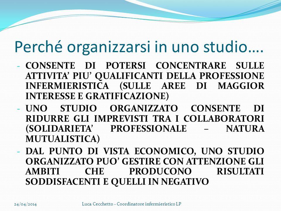 Perché organizzarsi in uno studio…. - CONSENTE DI POTERSI CONCENTRARE SULLE ATTIVITA PIU QUALIFICANTI DELLA PROFESSIONE INFERMIERISTICA (SULLE AREE DI