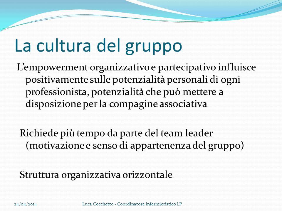 La cultura del gruppo Lempowerment organizzativo e partecipativo influisce positivamente sulle potenzialità personali di ogni professionista, potenzia