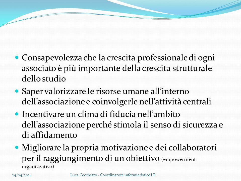 Consapevolezza che la crescita professionale di ogni associato è più importante della crescita strutturale dello studio Saper valorizzare le risorse u