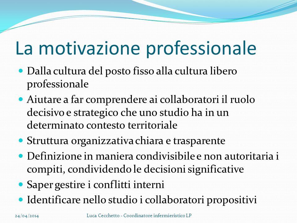 La motivazione professionale Dalla cultura del posto fisso alla cultura libero professionale Aiutare a far comprendere ai collaboratori il ruolo decis