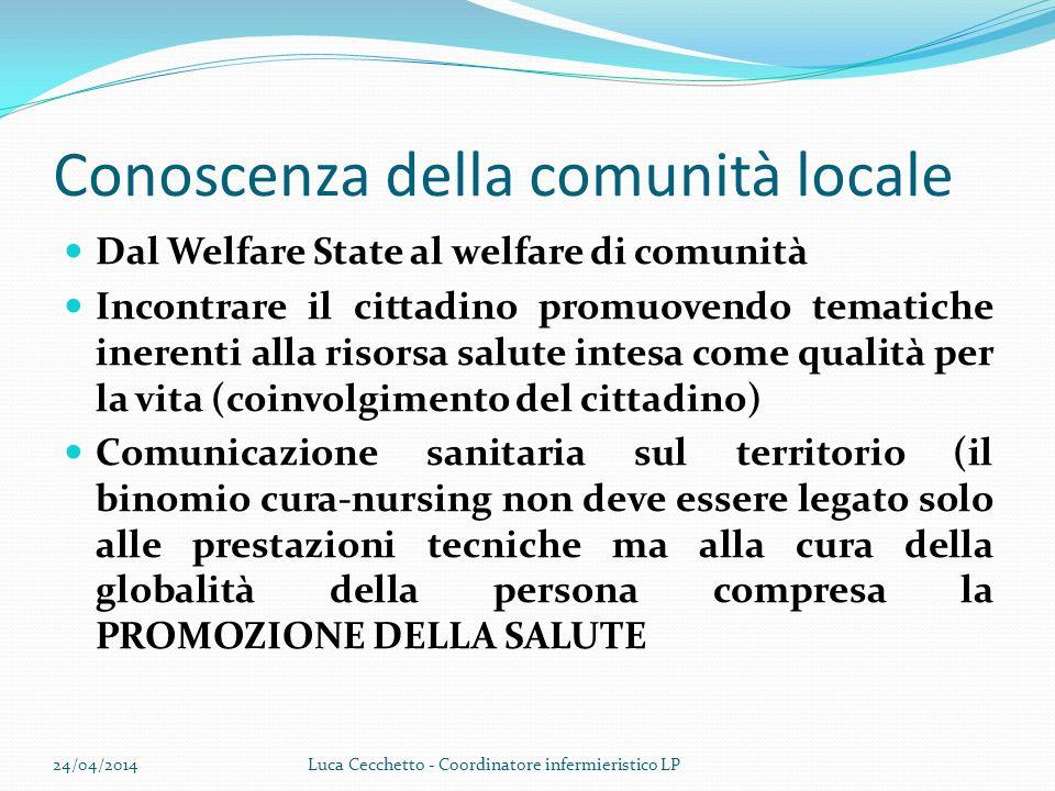 Conoscenza della comunità locale Dal Welfare State al welfare di comunità Incontrare il cittadino promuovendo tematiche inerenti alla risorsa salute i