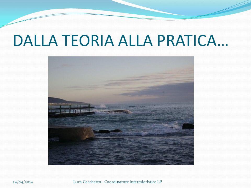 DALLA TEORIA ALLA PRATICA… 24/04/2014Luca Cecchetto - Coordinatore infermieristico LP