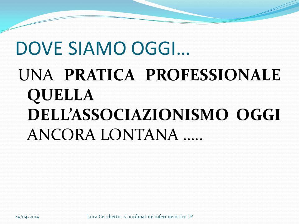 DOVE SIAMO OGGI… UNA PRATICA PROFESSIONALE QUELLA DELLASSOCIAZIONISMO OGGI ANCORA LONTANA ….. 24/04/2014Luca Cecchetto - Coordinatore infermieristico