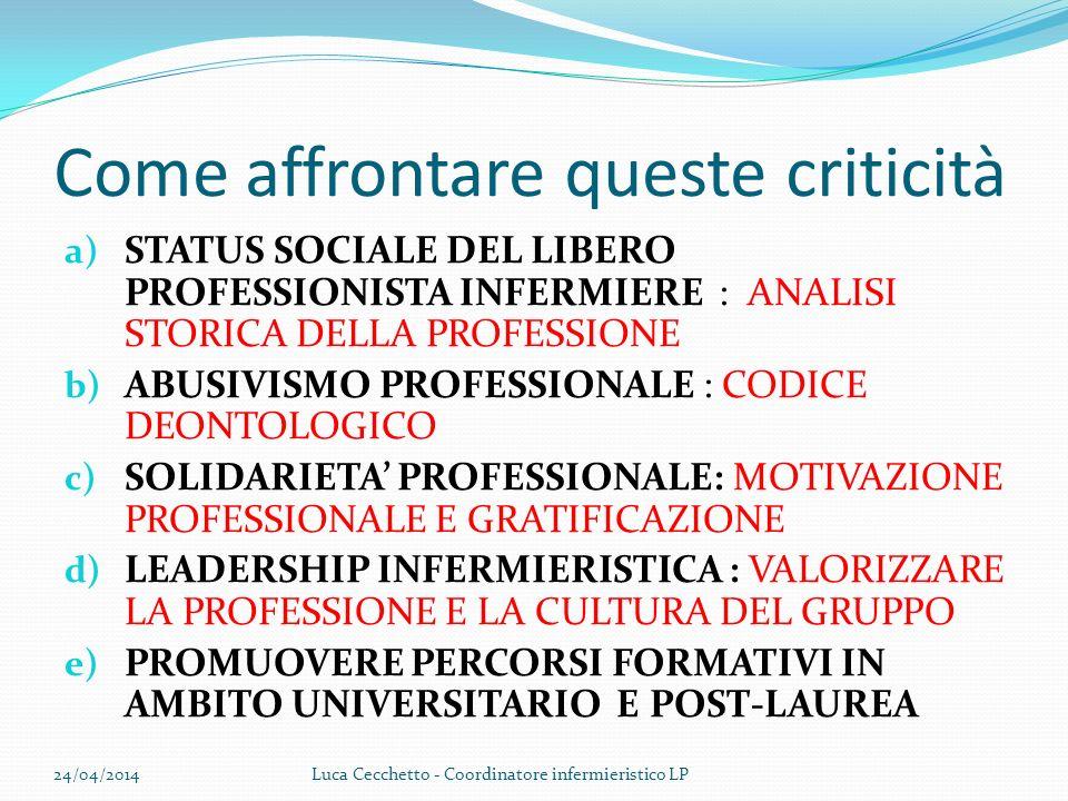 Come affrontare queste criticità a) STATUS SOCIALE DEL LIBERO PROFESSIONISTA INFERMIERE : ANALISI STORICA DELLA PROFESSIONE b) ABUSIVISMO PROFESSIONAL