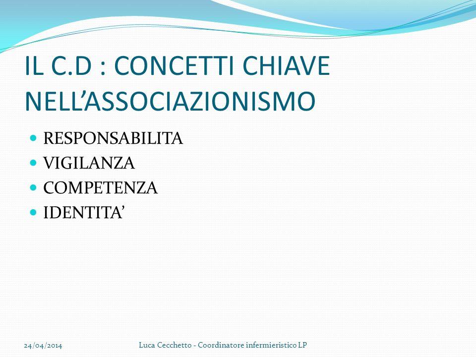 IL C.D : CONCETTI CHIAVE NELLASSOCIAZIONISMO RESPONSABILITA VIGILANZA COMPETENZA IDENTITA 24/04/2014Luca Cecchetto - Coordinatore infermieristico LP