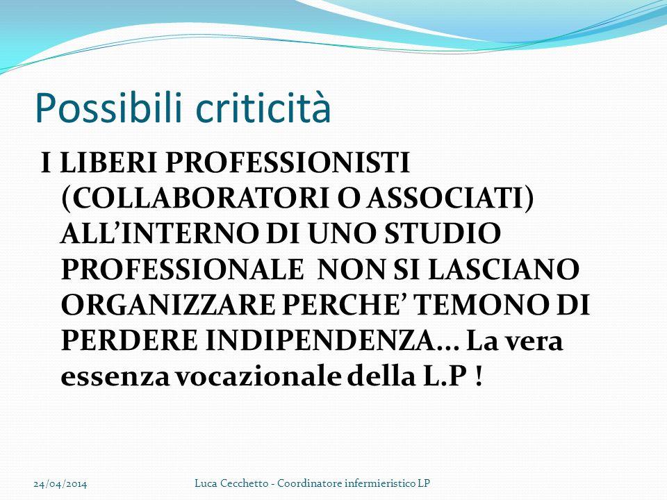 Possibili criticità 24/04/2014Luca Cecchetto - Coordinatore infermieristico LP I LIBERI PROFESSIONISTI (COLLABORATORI O ASSOCIATI) ALLINTERNO DI UNO S