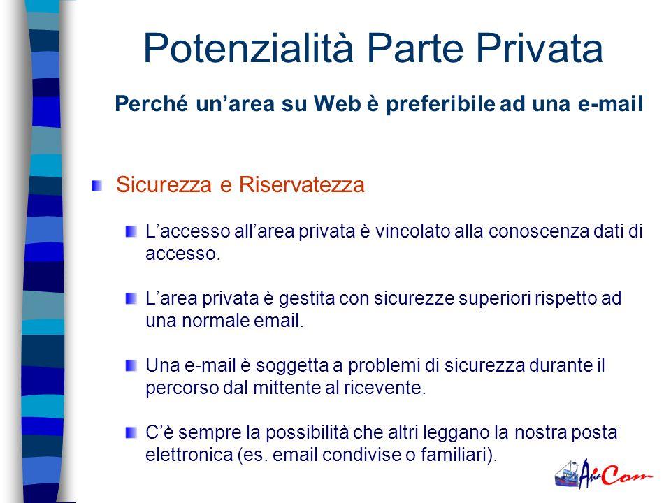 Esposizione selettiva per cliente speciali: apertura di un accesso privilegiato per clienti speciali; scelta delle opere da mettere in visione; inseri
