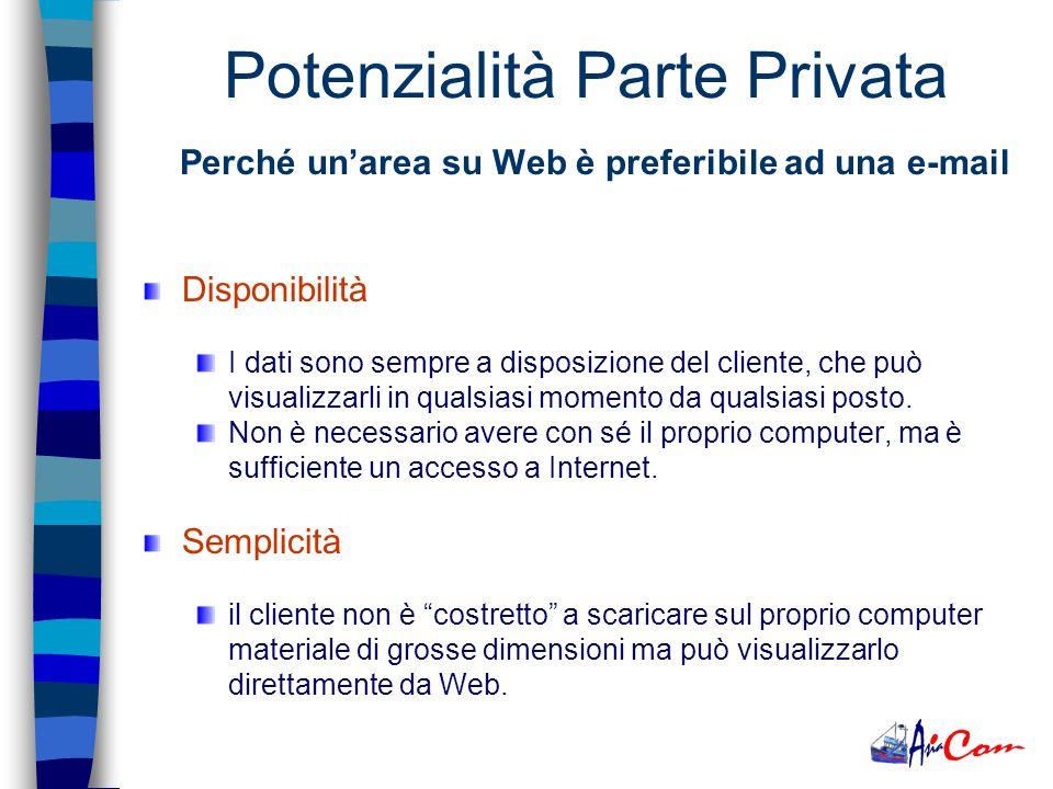 Sicurezza e Riservatezza Laccesso allarea privata è vincolato alla conoscenza dati di accesso. Larea privata è gestita con sicurezze superiori rispett