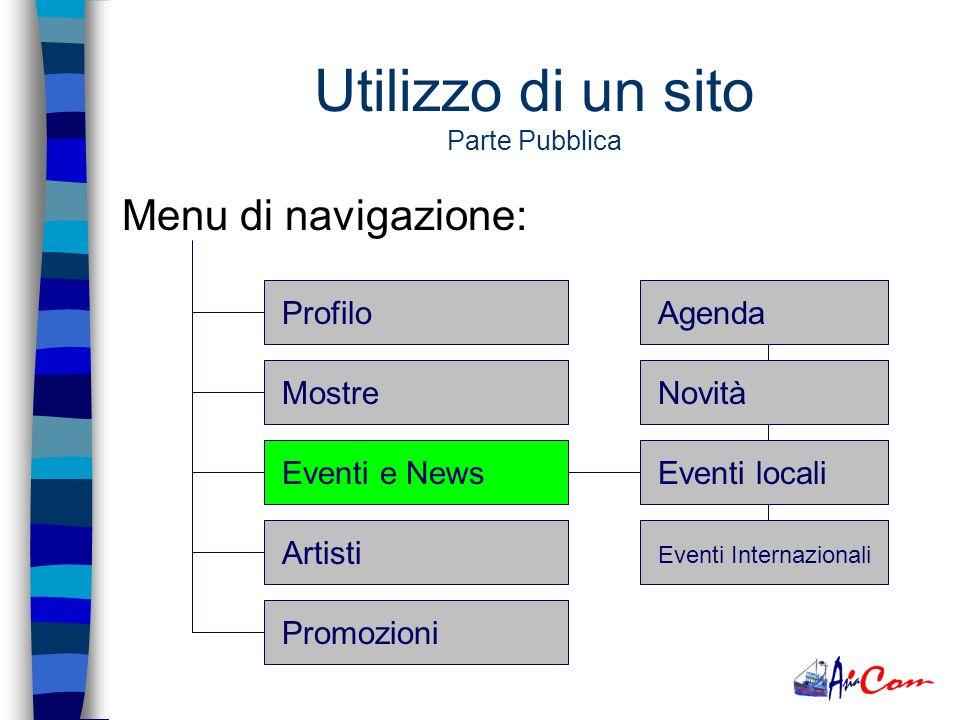 Menu di navigazione: ProfiloMostreEventi e NewsArtistiPromozioniCatalogo InformazioniIscrizione Schema del sito Parte Publica