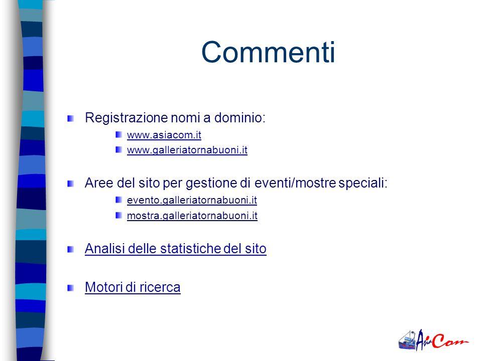 Commenti Registrazione nomi a dominio: www.asiacom.it www.galleriatornabuoni.it Aree del sito per gestione di eventi/mostre speciali: evento.galleriatornabuoni.it mostra.galleriatornabuoni.it Analisi delle statistiche del sito Motori di ricerca