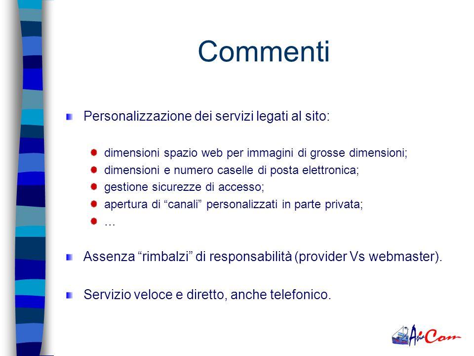 Commenti Registrazione nomi a dominio: www.asiacom.it www.galleriatornabuoni.it Aree del sito per gestione di eventi/mostre speciali: evento.galleriat