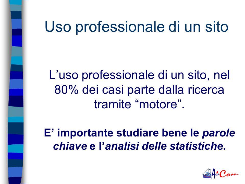 Luso professionale di un sito, nel 80% dei casi parte dalla ricerca tramite motore.