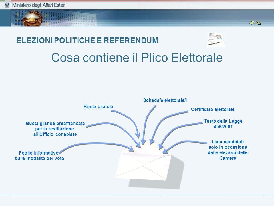 ELEZIONI POLITICHE E REFERENDUM Certificato elettorale Scheda/e elettorale/i Busta piccola Busta grande preaffrancata per la restituzione allUfficio c