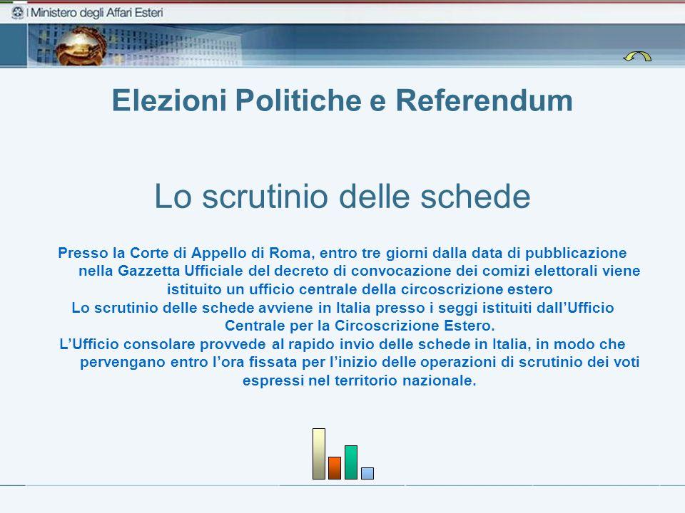 Elezioni Politiche e Referendum Lo scrutinio delle schede Presso la Corte di Appello di Roma, entro tre giorni dalla data di pubblicazione nella Gazze