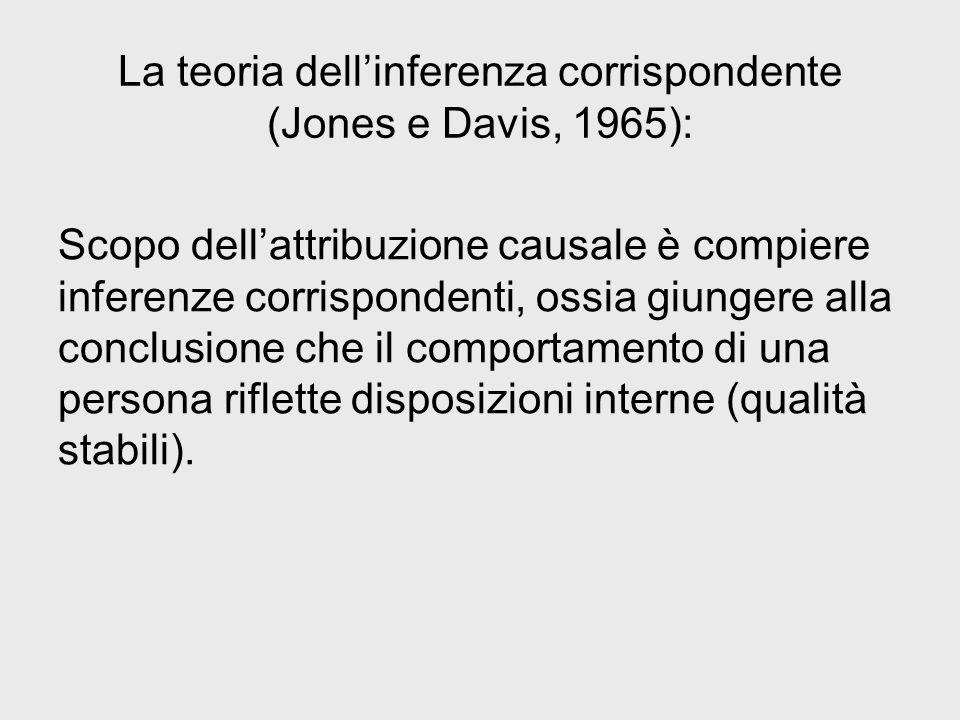 La teoria dellinferenza corrispondente (Jones e Davis, 1965): Scopo dellattribuzione causale è compiere inferenze corrispondenti, ossia giungere alla