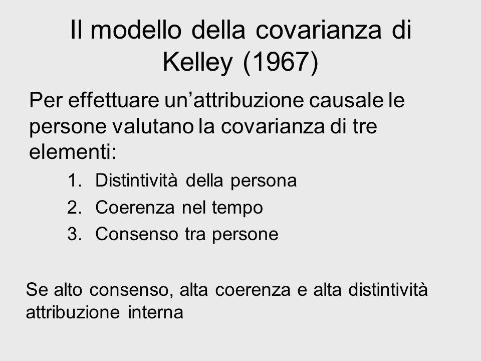 Il modello della covarianza di Kelley (1967) Per effettuare unattribuzione causale le persone valutano la covarianza di tre elementi: 1.Distintività d