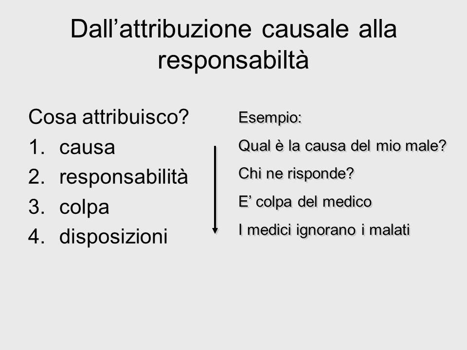Dallattribuzione causale alla responsabiltà Cosa attribuisco? 1.causa 2.responsabilità 3.colpa 4.disposizioni Esempio: Qual è la causa del mio male? C