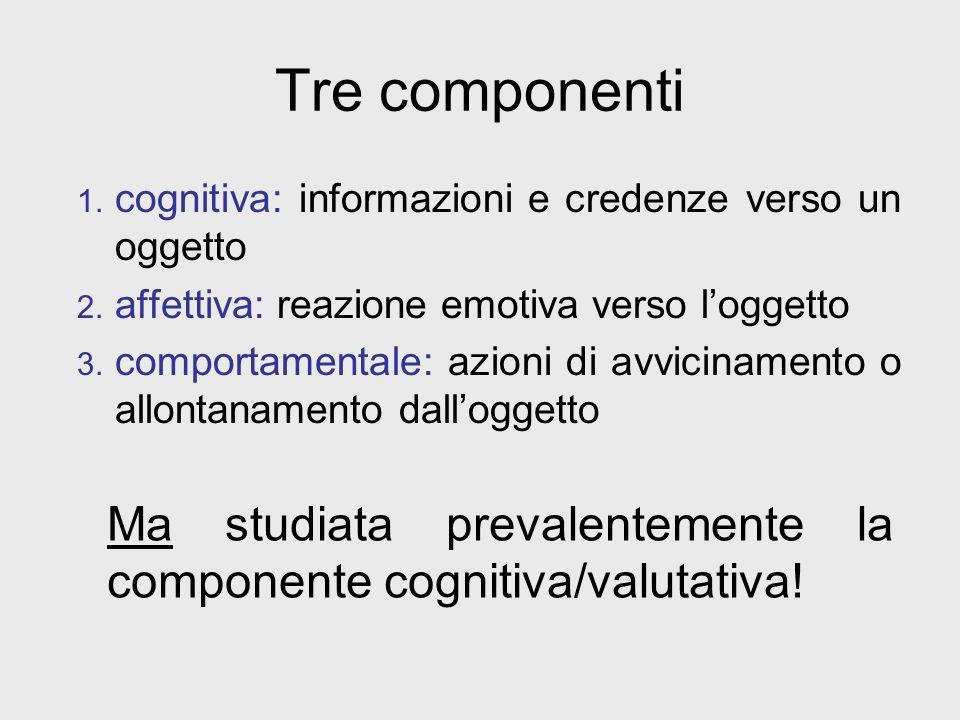 Tre componenti 1. cognitiva: informazioni e credenze verso un oggetto 2. affettiva: reazione emotiva verso loggetto 3. comportamentale: azioni di avvi
