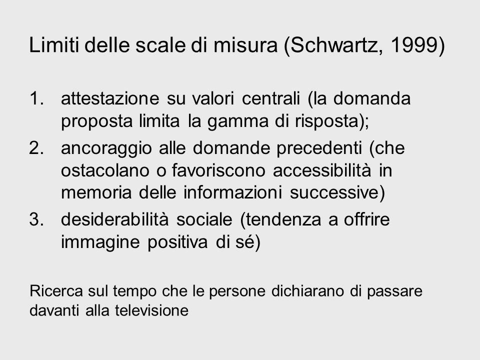 Limiti delle scale di misura (Schwartz, 1999) 1.attestazione su valori centrali (la domanda proposta limita la gamma di risposta); 2.ancoraggio alle d