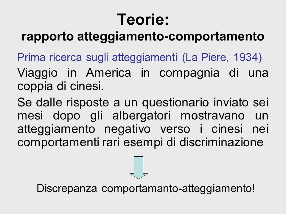 Teorie: rapporto atteggiamento-comportamento Prima ricerca sugli atteggiamenti (La Piere, 1934) Viaggio in America in compagnia di una coppia di cines
