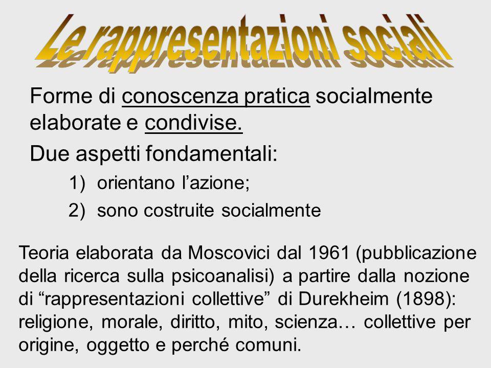 Forme di conoscenza pratica socialmente elaborate e condivise. Due aspetti fondamentali: 1)orientano lazione; 2)sono costruite socialmente Teoria elab