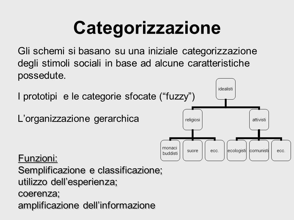Categorizzazione Gli schemi si basano su una iniziale categorizzazione degli stimoli sociali in base ad alcune caratteristiche possedute. I prototipi