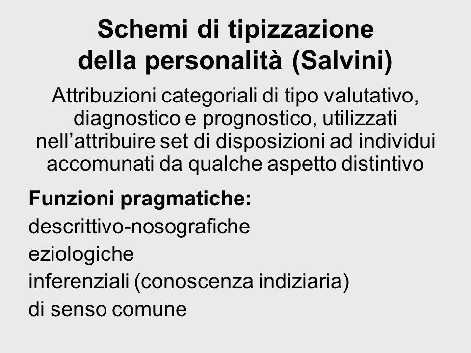 Schemi di tipizzazione della personalità (Salvini) Attribuzioni categoriali di tipo valutativo, diagnostico e prognostico, utilizzati nellattribuire s
