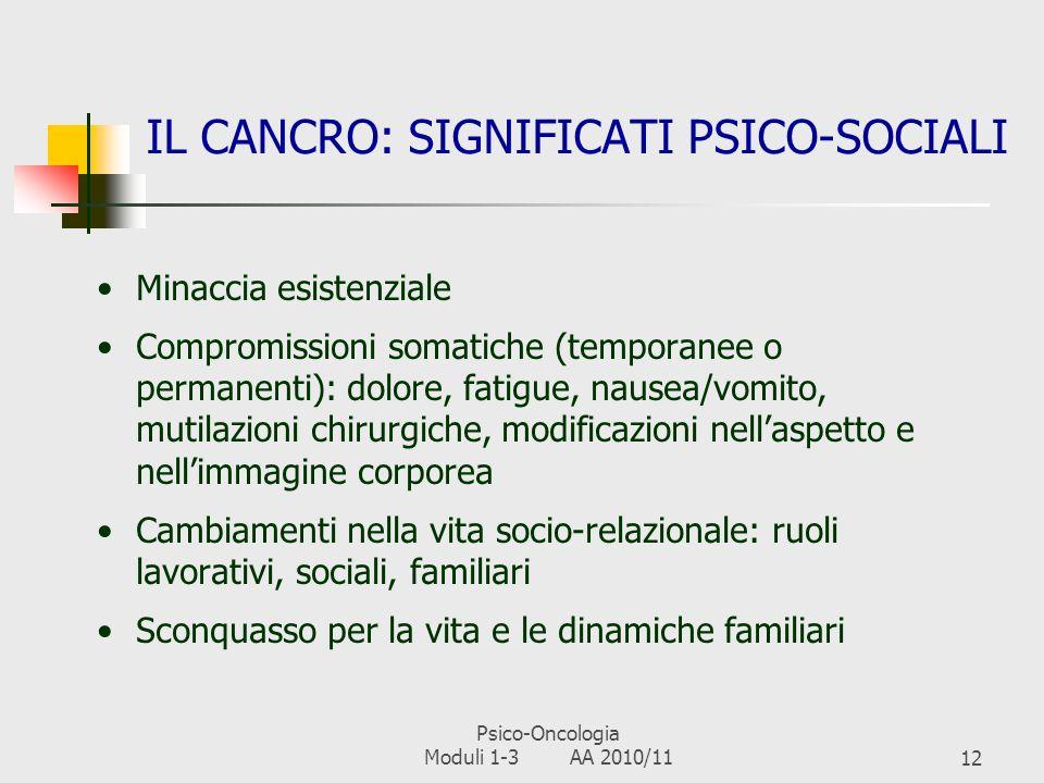 Psico-Oncologia Moduli 1-3 AA 2010/1111 TERMINOLOGIA Cancro Carcinoma Male brutto / Uno di quei mali Neoformazione Neoplasia Oncologia /Oncologico Tum