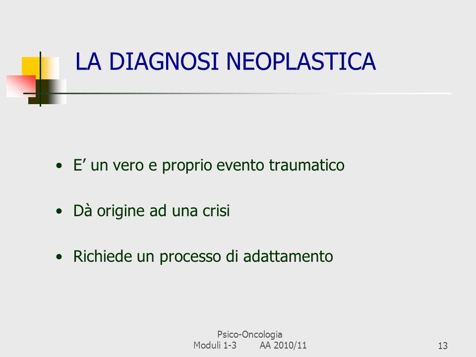 Psico-Oncologia Moduli 1-3 AA 2010/1112 IL CANCRO: SIGNIFICATI PSICO-SOCIALI Minaccia esistenziale Compromissioni somatiche (temporanee o permanenti):