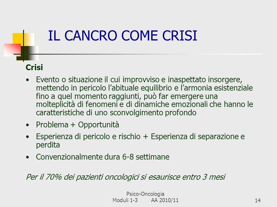 Psico-Oncologia Moduli 1-3 AA 2010/1113 LA DIAGNOSI NEOPLASTICA E un vero e proprio evento traumatico Dà origine ad una crisi Richiede un processo di adattamento