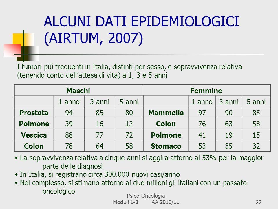 Psico-Oncologia Moduli 1-3 AA 2010/1126 RREAZIONI ALLA PROSPETTIVA REALE DELLA PROPRIA MORTE (Kubler-Ross) 1)Shock e negazione 2)Rabbia (esistenziale,