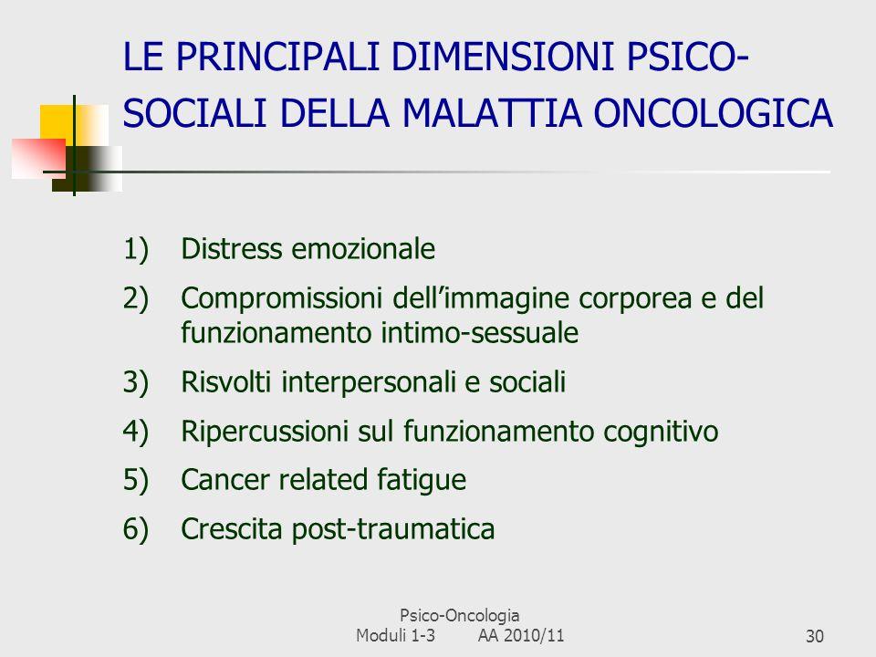 Psico-Oncologia Moduli 1-3 AA 2010/1129 LA QUALITÀ DI VITA NELLA LUNGOVIVENZA ONCOLOGICA Fisico/FunzionalePsico-emotivoSocialeSpirituale FatiguePaura