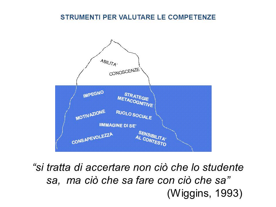 STRUMENTI PER VALUTARE LE COMPETENZE si tratta di accertare non ciò che lo studente sa, ma ciò che sa fare con ciò che sa (Wiggins, 1993)