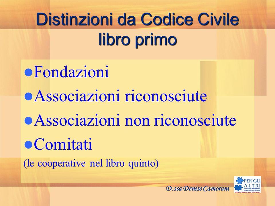 Distinzioni da Codice Civile libro primo Fondazioni Associazioni riconosciute Associazioni non riconosciute Comitati (le cooperative nel libro quinto) D.ssa Denise Camorani