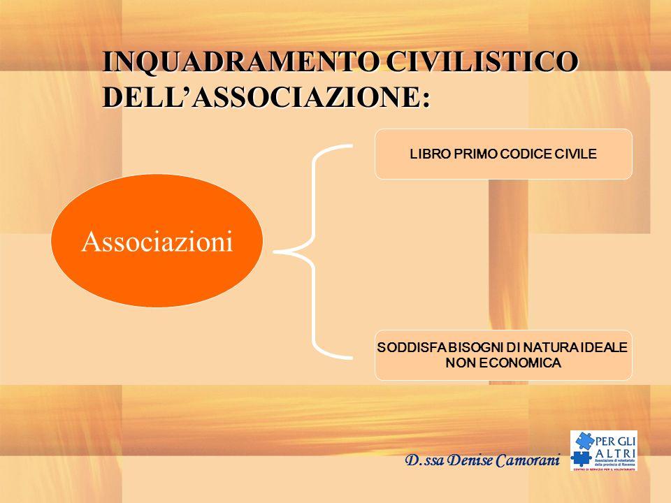 D.ssa Denise Camorani INQUADRAMENTO CIVILISTICO DELLASSOCIAZIONE: Associazioni LIBRO PRIMO CODICE CIVILE SODDISFA BISOGNI DI NATURA IDEALE NON ECONOMI