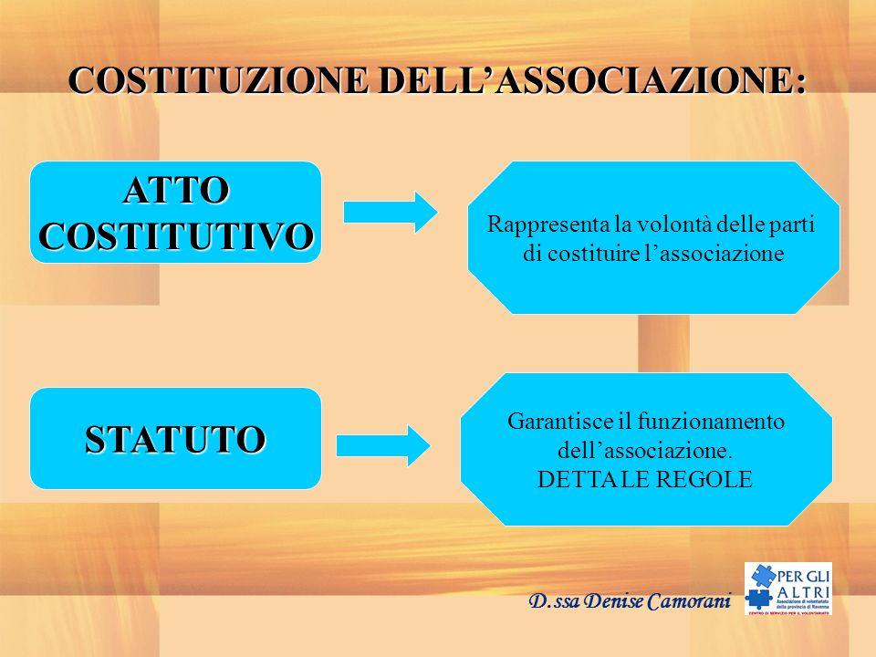 D.ssa Denise Camorani COSTITUZIONE DELLASSOCIAZIONE: ATTOCOSTITUTIVO STATUTO Rappresenta la volontà delle parti di costituire lassociazione Garantisce il funzionamento dellassociazione.