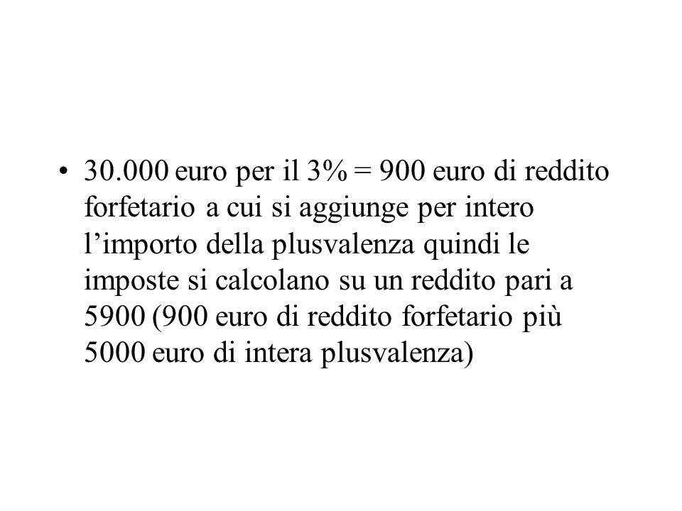30.000 euro per il 3% = 900 euro di reddito forfetario a cui si aggiunge per intero limporto della plusvalenza quindi le imposte si calcolano su un re