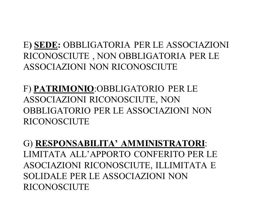 H) AUTONOMIA PATRIMONIALE: ESISTENTE NELLE ASSOCIAZIONI RICONOSCIUTE, COMPLETAMENTE ASSENTE NELLE ASSOCIAZIONI NON RICONOSCIUTE I) ATTO COSTITUTIVO: OBBLIGO DI FORMA PUBBLICA, LIBERTA DI FORMA; LOGICAMENTE NEL CASO VENGANO PORTATI BENI IMMOBILI IN PROPRIETà O IN GODIMENTO ULTRANOVENNALE O A TEMPO INDETERMINATO E RICHIESTA LA FORMA DELLATTO PUBBLICO O DELLA SCRITTTURA PRIVATA AUTENTICATA O REGISTRATA