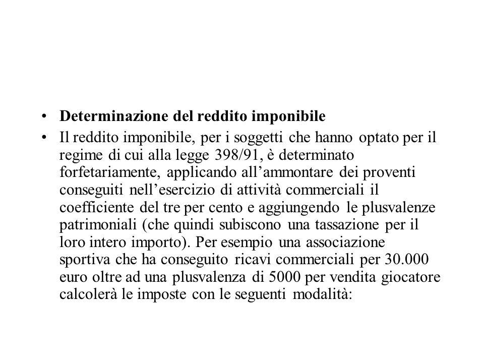 Determinazione del reddito imponibile Il reddito imponibile, per i soggetti che hanno optato per il regime di cui alla legge 398/91, è determinato for