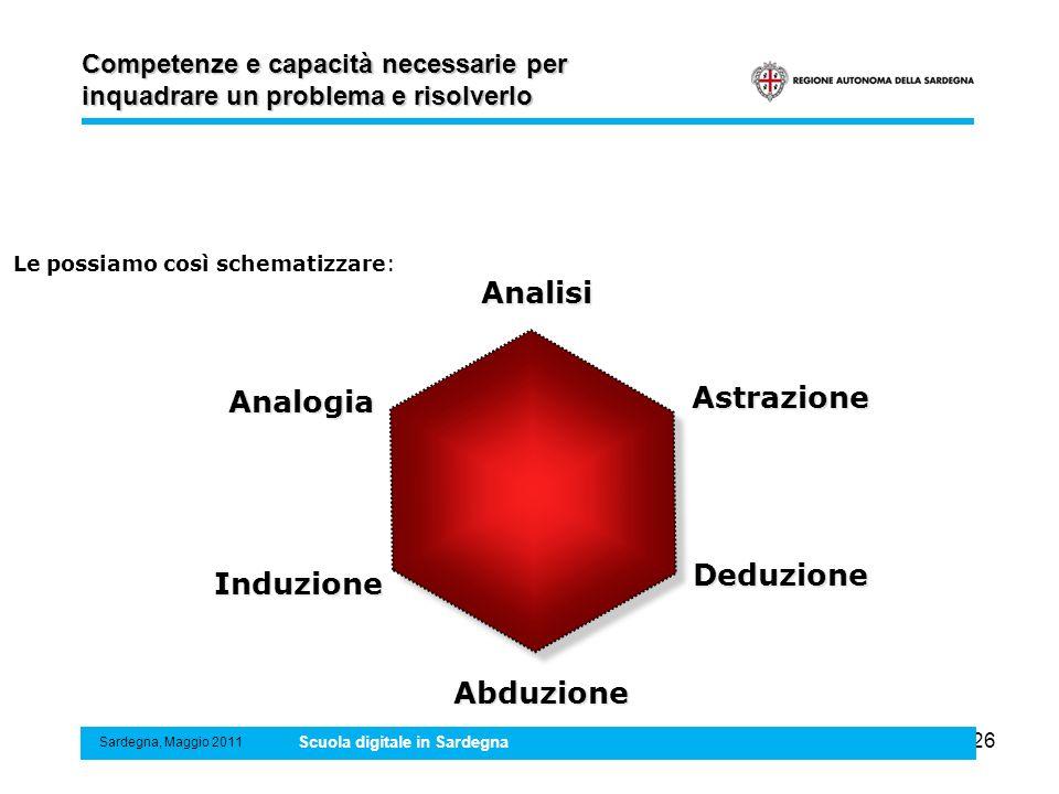 26 Competenze e capacità necessarie per inquadrare un problema e risolverlo Sardegna, Maggio 2011 Scuola digitale in Sardegna Analogia Analisi Astrazi