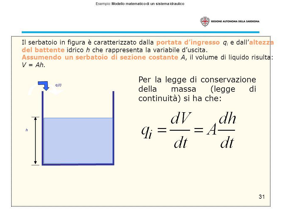 31 h q i (t) Il serbatoio in figura è caratterizzato dalla portata dingresso q i e dallaltezza del battente idrico h che rappresenta la variabile dusc