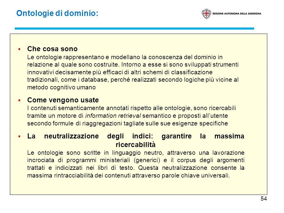 54 Ontologie di dominio: Che cosa sono Le ontologie rappresentano e modellano la conoscenza del dominio in relazione al quale sono costruite. Intorno